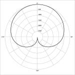 600px-Polar_pattern_cardioid
